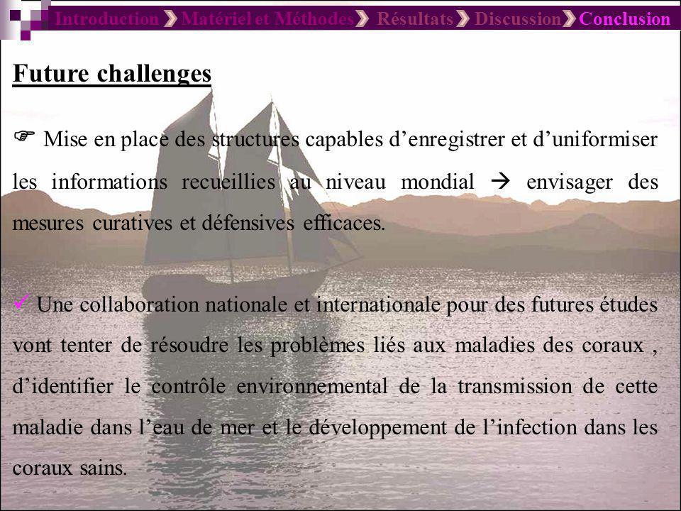 Introduction Matériel et Méthodes Résultats Discussion Conclusion Future challenges Mise en place des structures capables denregistrer et duniformiser