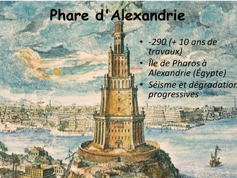 Phare d'Alexandrie -290 (+ 10 ans de travaux) Île de Pharos à Alexandrie (Égypte) Séisme et dégradations progressives