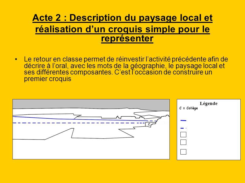 Acte 2 : Description du paysage local et réalisation dun croquis simple pour le représenter Le retour en classe permet de réinvestir lactivité précéde