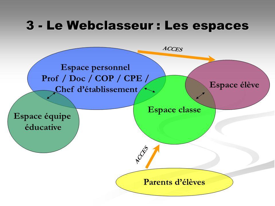3 - Le Webclasseur : Les espaces Espace personnel Prof / Doc / COP / CPE / Chef détablissement Espace équipe éducative Espace classe Espace élève Pare
