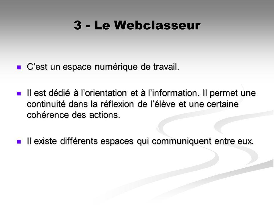 3 - Le Webclasseur Cest un espace numérique de travail. Cest un espace numérique de travail. Il est dédié à lorientation et à linformation. Il permet