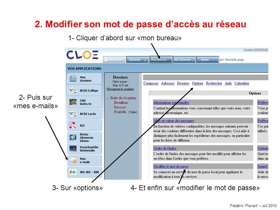 Frédéric Pierrart – oct 2010 2.Modifier son mot de passe daccès au réseau 2- Puis sur «mes e-mails» 1- Cliquer dabord sur «mon bureau» 4- Et enfin sur «modifier le mot de passe» 3- Sur «options»