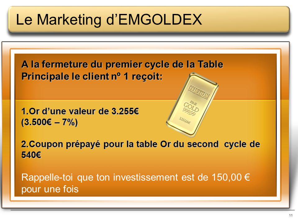 11 Le Marketing dEMGOLDEX División de la Mesa Principal (Primer Ciclo) 1 23 4567 89101112 13 1415 A BC DEFG 1 2 45 891011 3 67 12 131415 A la fermetur