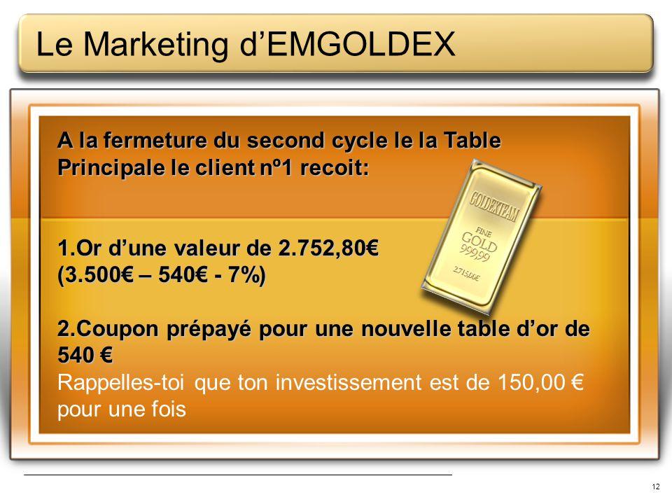 12 Le Marketing dEMGOLDEX A la fermeture du second cycle le la Table Principale le client nº1 recoit: 1.Or dune valeur de 2.752,80 (3.500 – 540 - 7%)