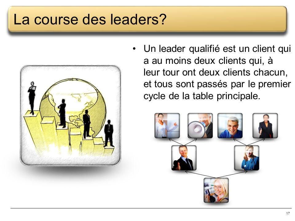 17 La course des leaders? Un leader qualifié est un client qui a au moins deux clients qui, à leur tour ont deux clients chacun, et tous sont passés p