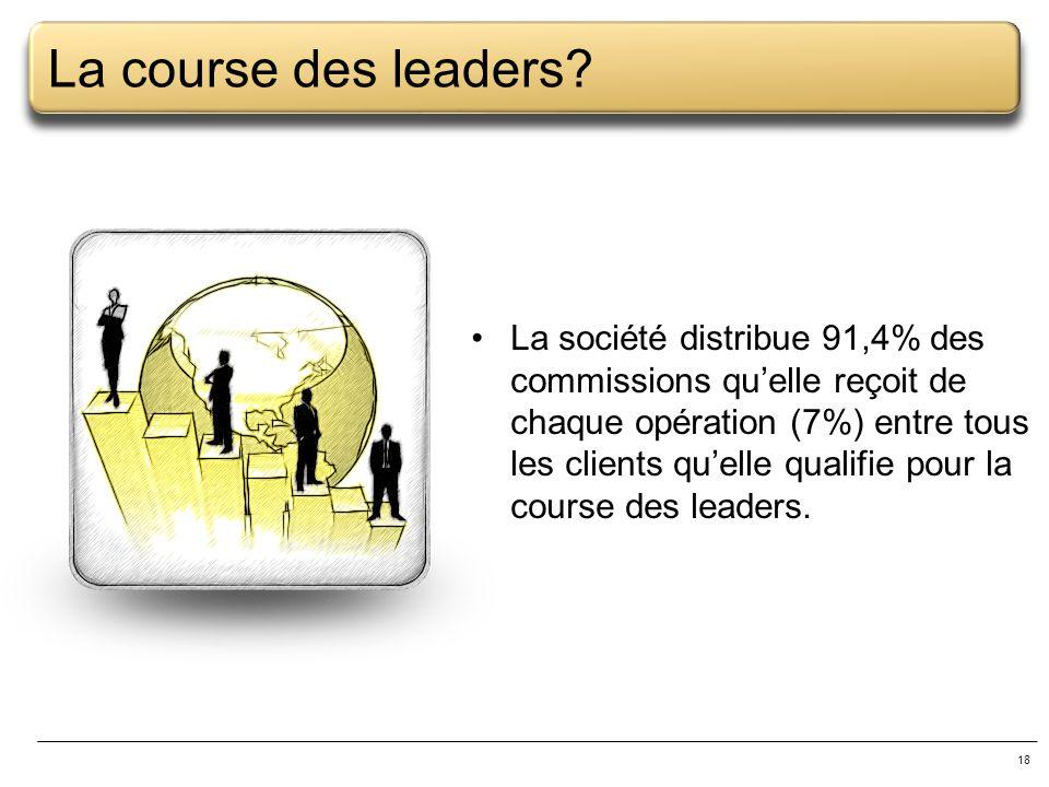 18 La course des leaders? La société distribue 91,4% des commissions quelle reçoit de chaque opération (7%) entre tous les clients quelle qualifie pou