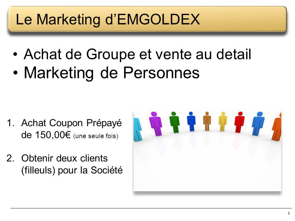 6 Le Marketing dEMGOLDEX Achat de Groupe et vente au detail Marketing de Personnes 1.Achat Coupon Prépayé de 150,00 (une seule fois) 2.Obtenir deux cl