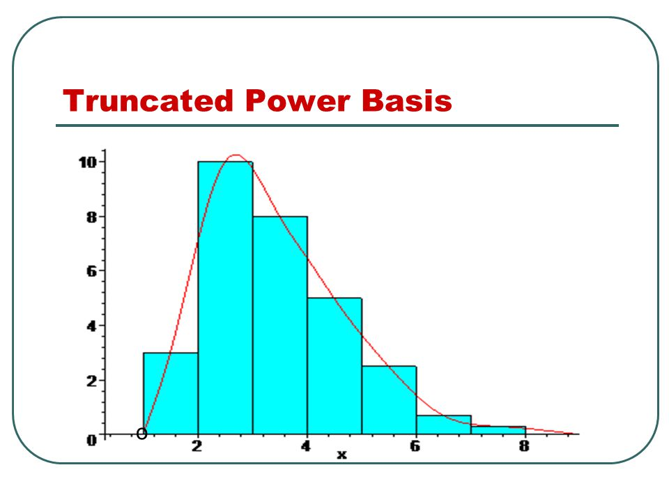 Truncated Power Basis o