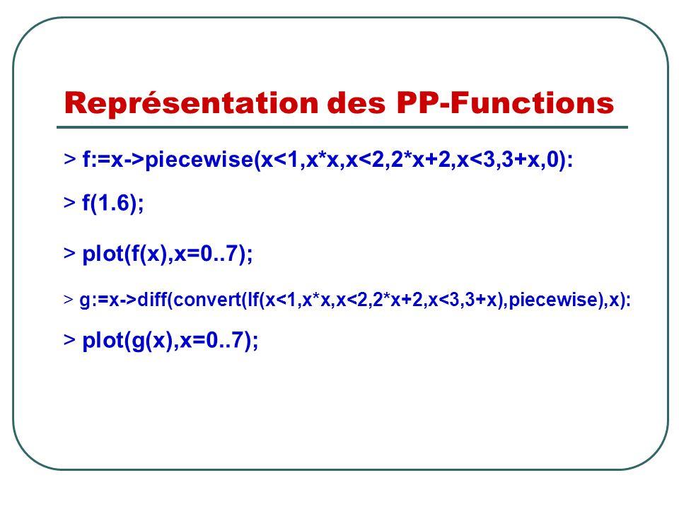 Représentation des PP-Functions > f:=x->piecewise(x<1,x*x,x<2,2*x+2,x<3,3+x,0): > f(1.6); > plot(f(x),x=0..7); > g:=x->diff(convert(If(x<1,x*x,x<2,2*x+2,x<3,3+x),piecewise),x): > plot(g(x),x=0..7);