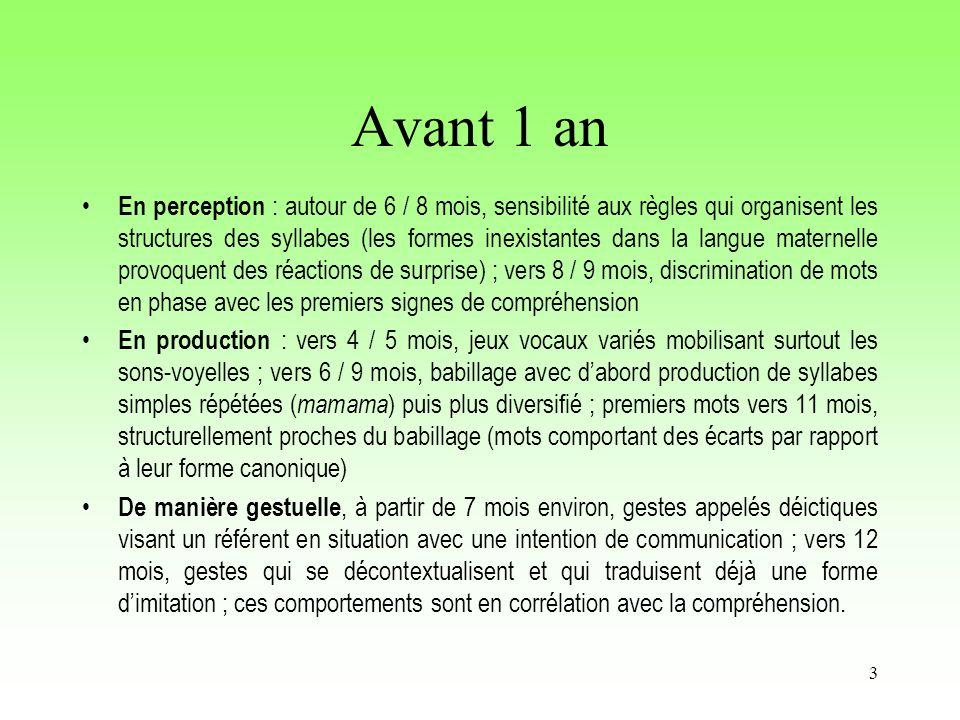 3 Avant 1 an En perception : autour de 6 / 8 mois, sensibilité aux règles qui organisent les structures des syllabes (les formes inexistantes dans la