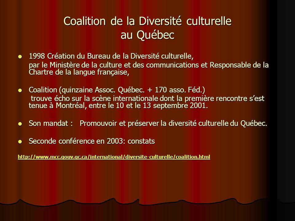 Contexte historique de la Diversité culturelle 1995 : Rapport de lUnesco : « Our Creative Diversity » 1995 : Rapport de lUnesco : « Our Creative Diver