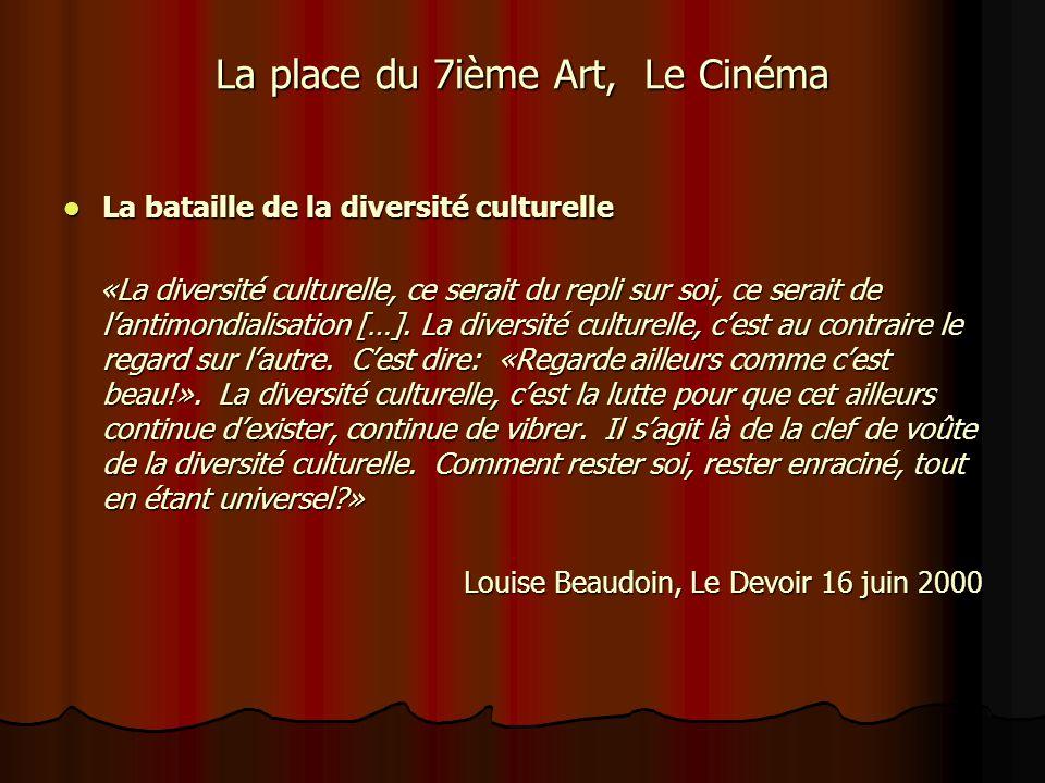 Coalition de la Diversité culturelle au Québec 1998 Création du Bureau de la Diversité culturelle, 1998 Création du Bureau de la Diversité culturelle,