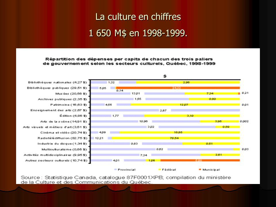 Enjeux du cinéma Québécois Accroître encore davantage: qualité, diversité, compétitivité Accroître encore davantage: qualité, diversité, compétitivité