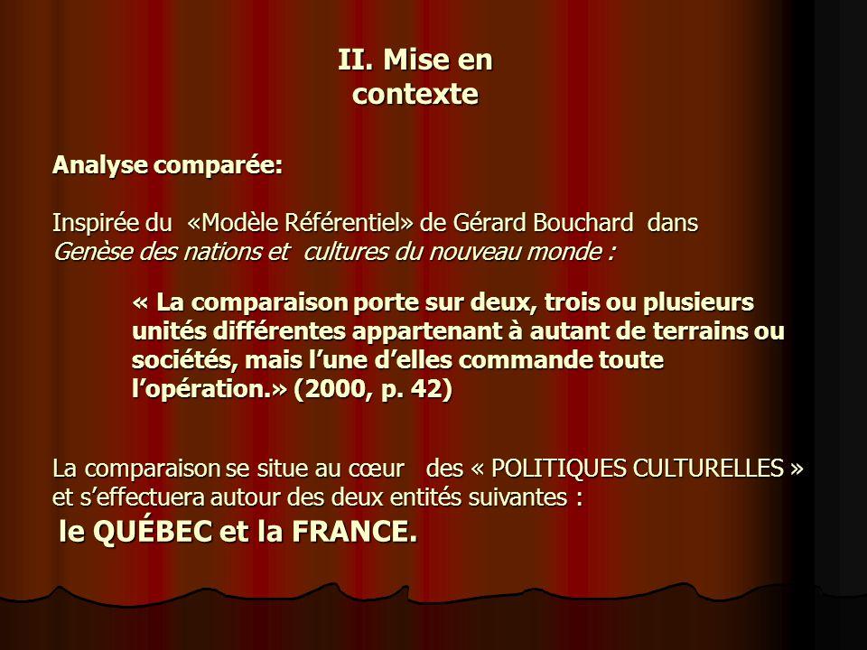 Plan I. INTRODUCTION LES SIMILITUDES ET LES DISTINCTIONS ENTRE LA FRANCE ET LE QUÉBEC LES SIMILITUDES ET LES DISTINCTIONS ENTRE LA FRANCE ET LE QUÉBEC