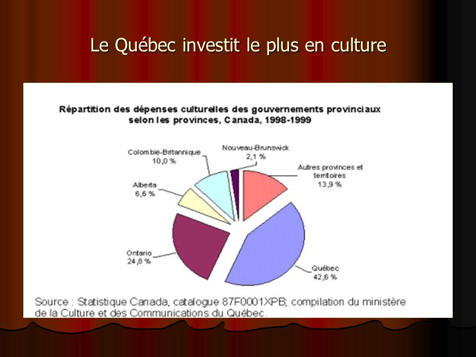 La culture québécoise en chiffres 534,6 millions de dollars (M$) en 1998-1999