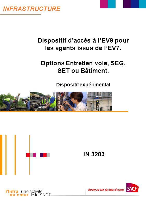 lInfra, une activité au cœur de la SNCF Accès à lEV9 pour les agents issus de lEV7 options Entretien Voie, SEG, SET ou Bâtiment Contexte de mise en œuvre du dispositif : Le référentiel projet « Organisation de la production dans les établissements de maintenance de lINFRA » a redéfini les organisations et les métiers.