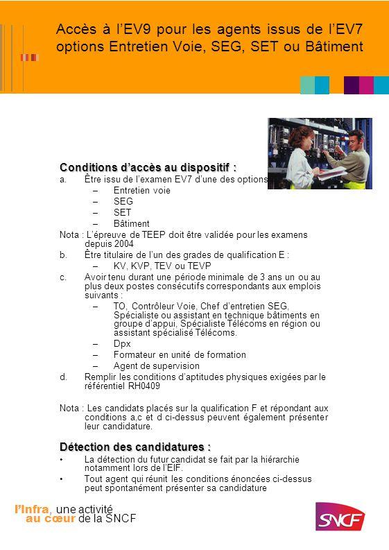 lInfra, une activité au cœur de la SNCF Accès à lEV9 pour les agents issus de lEV7 options Entretien Voie, SEG, SET ou Bâtiment Conditions daccès au d