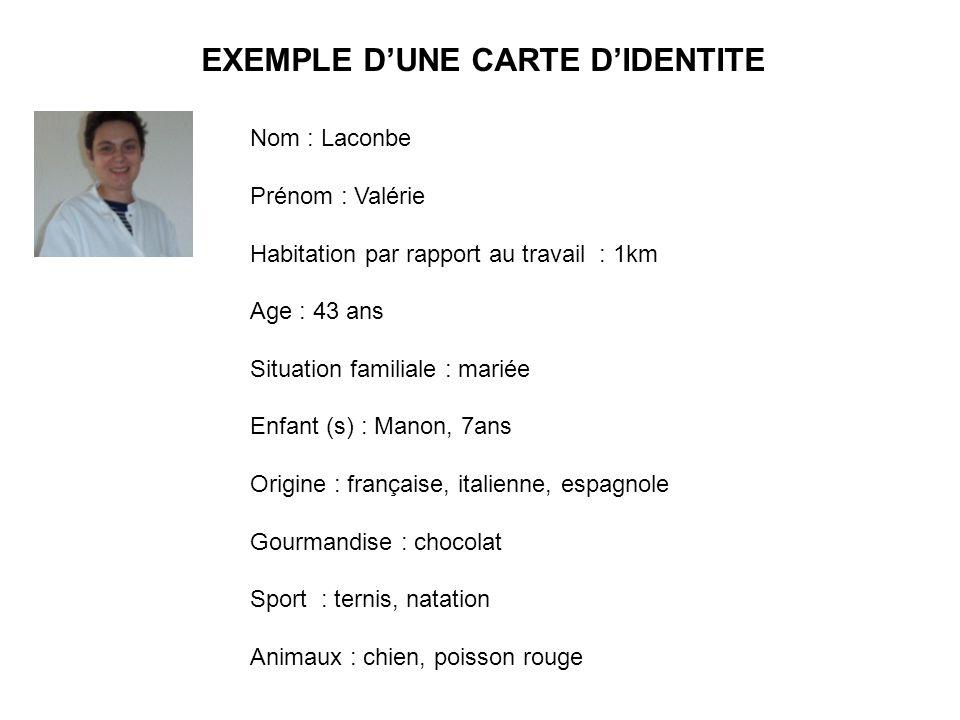 Nom : Laconbe Prénom : Valérie Habitation par rapport au travail : 1km Age : 43 ans Situation familiale : mariée Enfant (s) : Manon, 7ans Origine : fr