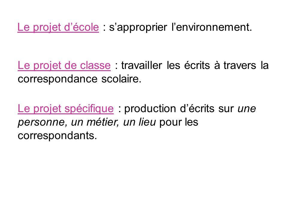 Le projet décole : sapproprier lenvironnement. Le projet de classe : travailler les écrits à travers la correspondance scolaire. Le projet spécifique
