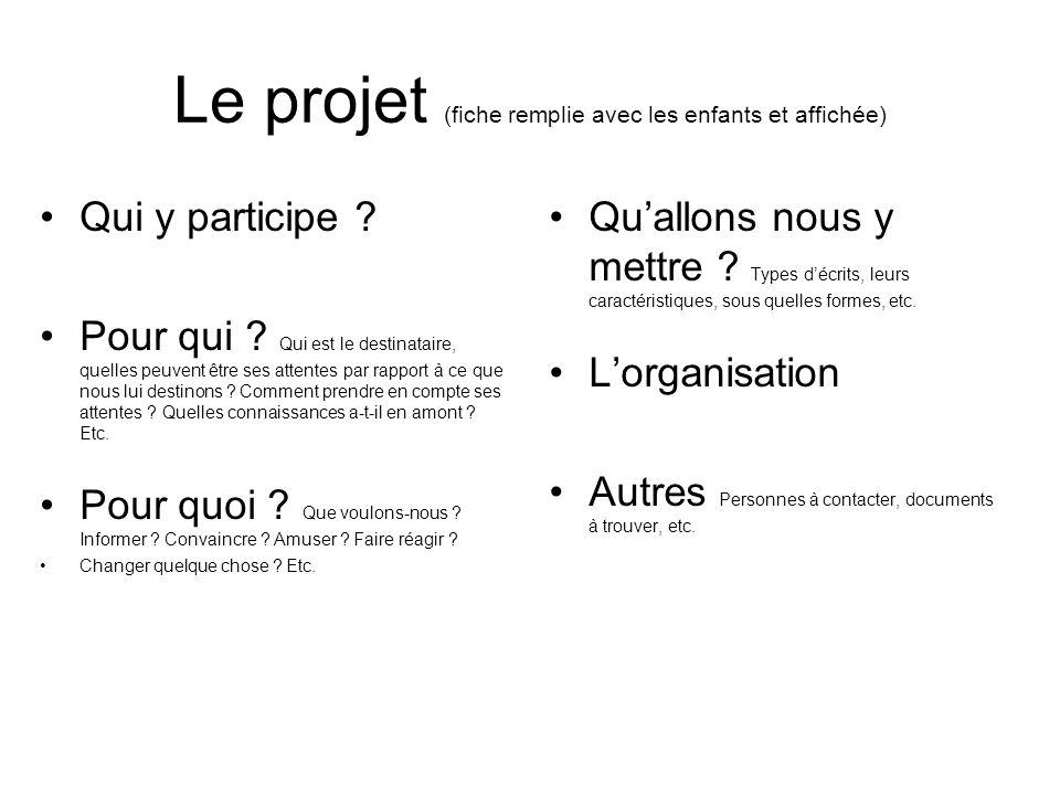 Le projet (fiche remplie avec les enfants et affichée) Qui y participe ? Pour qui ? Qui est le destinataire, quelles peuvent être ses attentes par rap