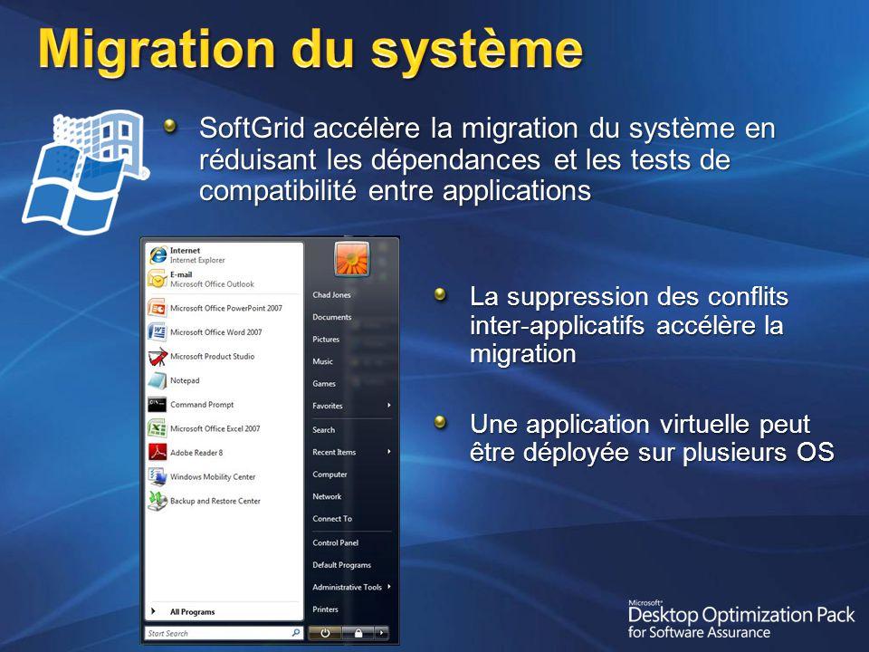 SoftGrid accélère la migration du système en réduisant les dépendances et les tests de compatibilité entre applications La suppression des conflits inter-applicatifs accélère la migration Une application virtuelle peut être déployée sur plusieurs OS