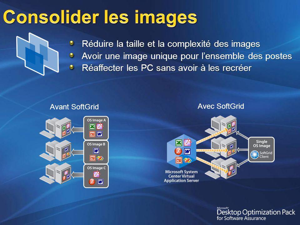 Réduire la taille et la complexité des images Avoir une image unique pour lensemble des postes Réaffecter les PC sans avoir à les recréer Avant SoftGrid Avec SoftGrid