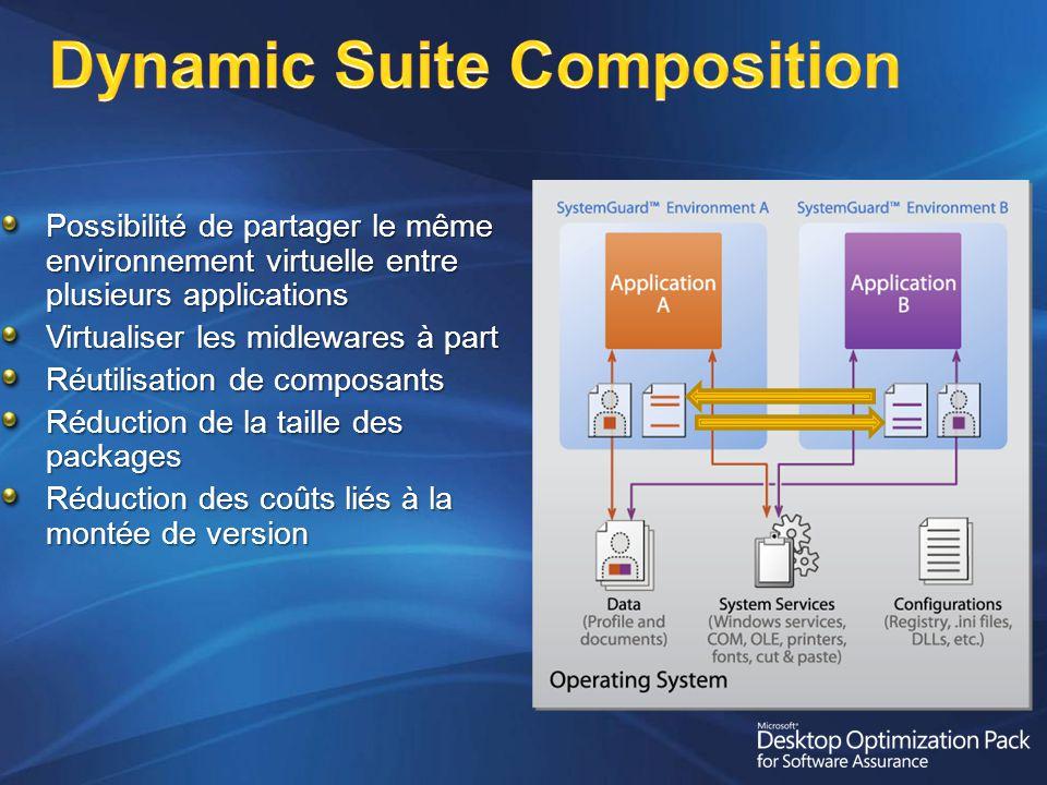 Possibilité de partager le même environnement virtuelle entre plusieurs applications Virtualiser les midlewares à part Réutilisation de composants Réduction de la taille des packages Réduction des coûts liés à la montée de version