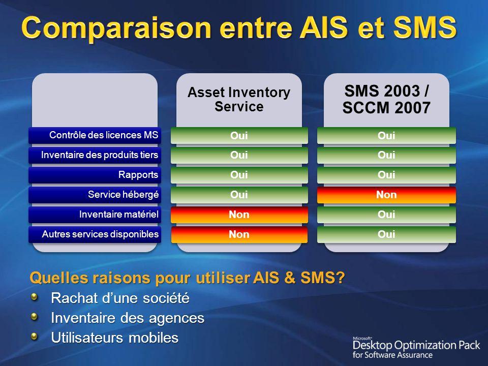 Contrôle des licences MSInventaire des produits tiersRapportsService hébergéInventaire matérielAutres services disponibles Asset Inventory Service Oui Non SMS 2003 / SCCM 2007 Oui NonOui Quelles raisons pour utiliser AIS & SMS.