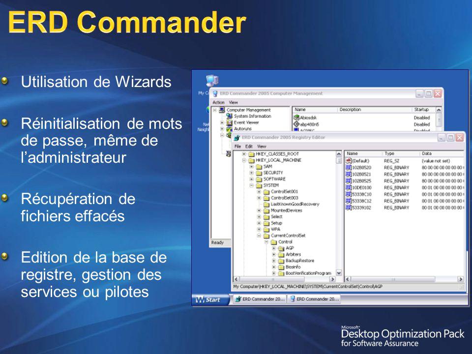 Utilisation de Wizards Réinitialisation de mots de passe, même de ladministrateur Récupération de fichiers effacés Edition de la base de registre, gestion des services ou pilotes