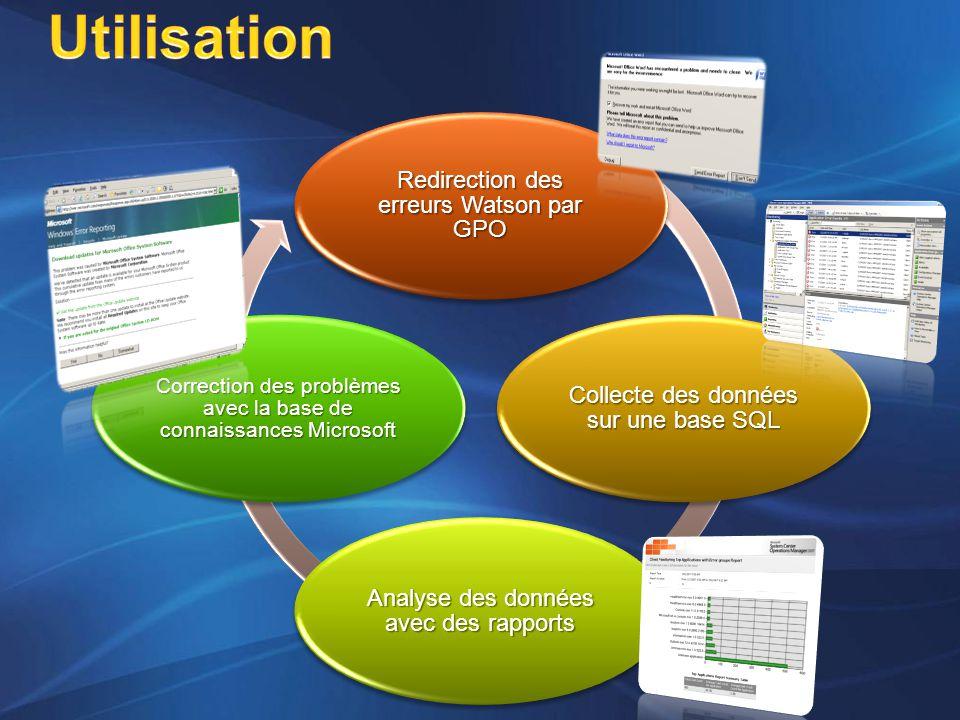 Redirection des erreurs Watson par GPO Collecte des données sur une base SQL Analyse des données avec des rapports Correction des problèmes avec la base de connaissances Microsoft