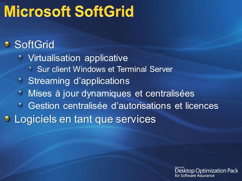 SoftGrid Virtualisation applicative Sur client Windows et Terminal Server Streaming dapplications Mises à jour dynamiques et centralisées Gestion centralisée dautorisations et licences Logiciels en tant que services