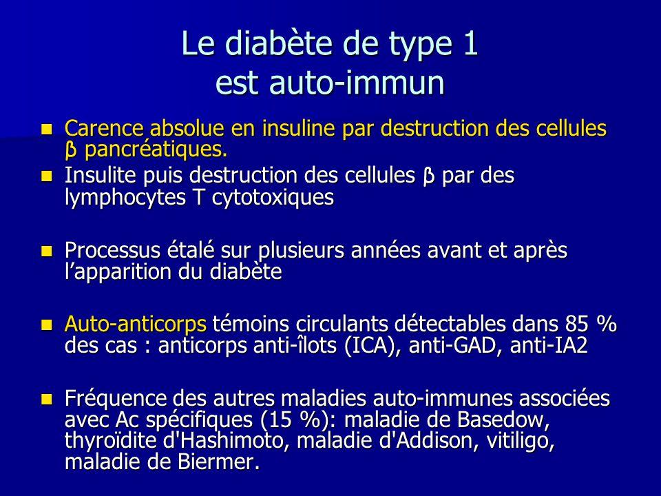 Le diabète de type 1 est auto-immun Carence absolue en insuline par destruction des cellules β pancréatiques. Carence absolue en insuline par destruct