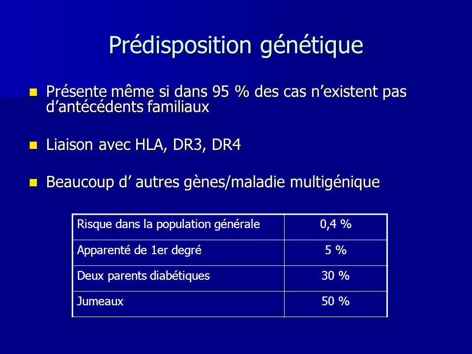 Prédisposition génétique Présente même si dans 95 % des cas nexistent pas dantécédents familiaux Présente même si dans 95 % des cas nexistent pas dant