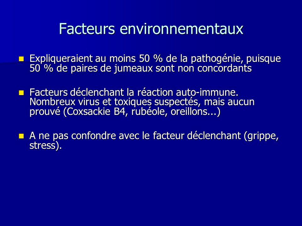 Facteurs environnementaux Expliqueraient au moins 50 % de la pathogénie, puisque 50 % de paires de jumeaux sont non concordants Expliqueraient au moin