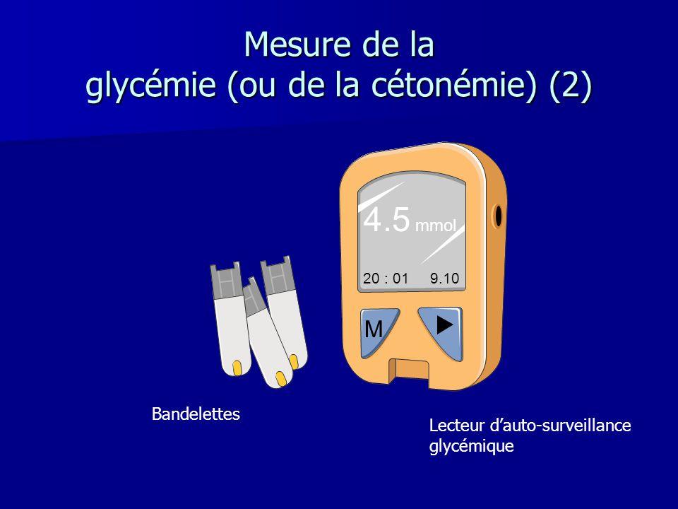 Mesure de la glycémie (ou de la cétonémie) (2) 20 : 01 9.10 M 4.5 mmol Glucomètre Bandelettes Lecteur dauto-surveillance glycémique
