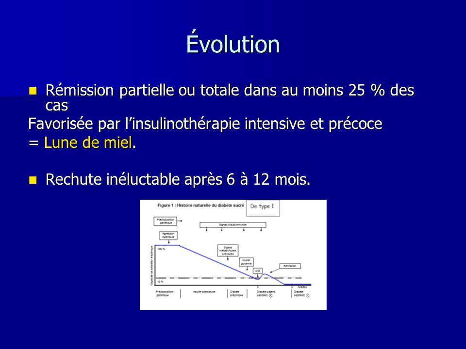 Évolution Rémission partielle ou totale dans au moins 25 % des cas Rémission partielle ou totale dans au moins 25 % des cas Favorisée par linsulinothé