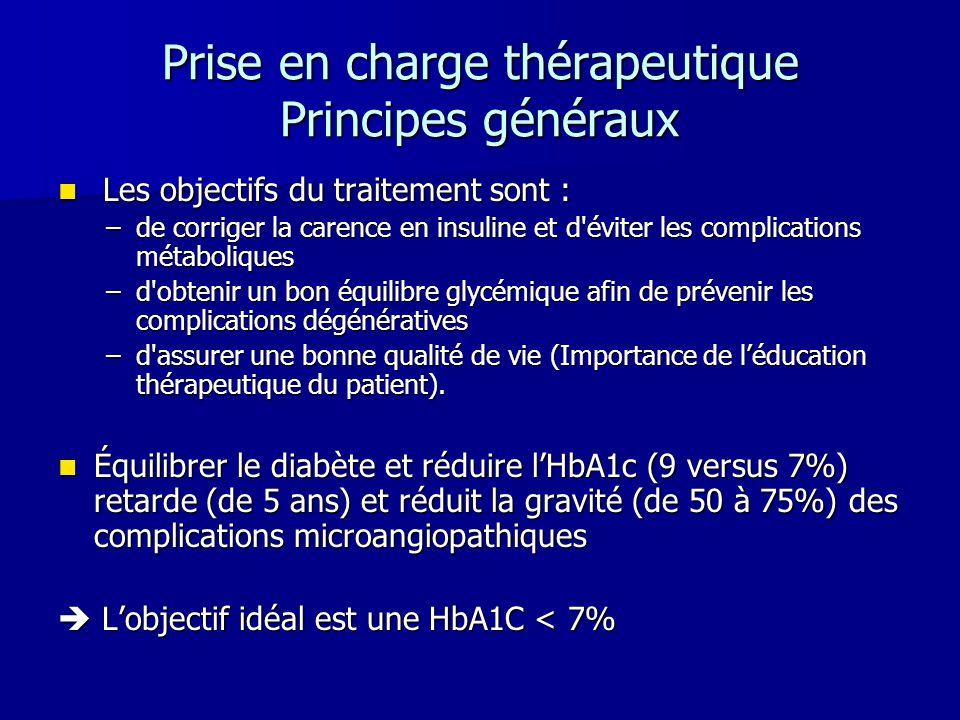 Prise en charge thérapeutique Principes généraux Les objectifs du traitement sont : Les objectifs du traitement sont : –de corriger la carence en insu