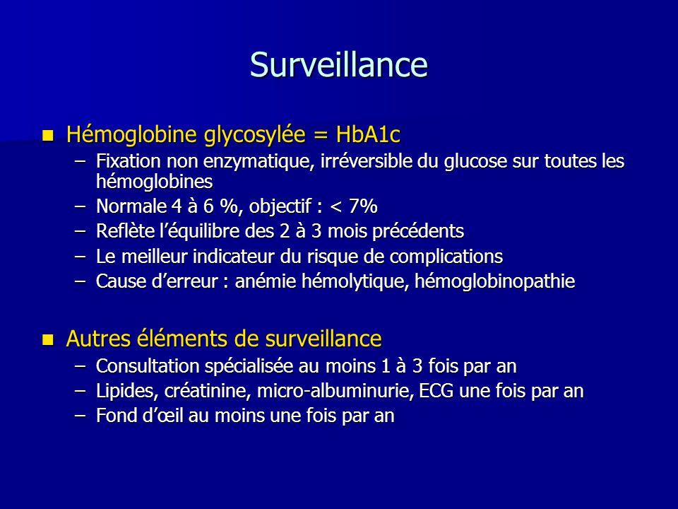 Surveillance Hémoglobine glycosylée = HbA1c Hémoglobine glycosylée = HbA1c –Fixation non enzymatique, irréversible du glucose sur toutes les hémoglobi