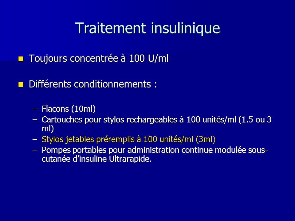 Traitement insulinique Toujours concentrée à 100 U/ml Toujours concentrée à 100 U/ml Différents conditionnements : Différents conditionnements : –Flac