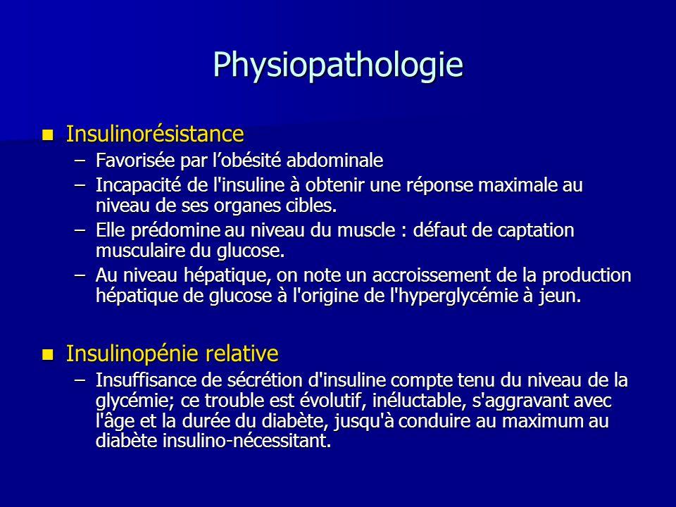 Physiopathologie Insulinorésistance Insulinorésistance –Favorisée par lobésité abdominale –Incapacité de l'insuline à obtenir une réponse maximale au