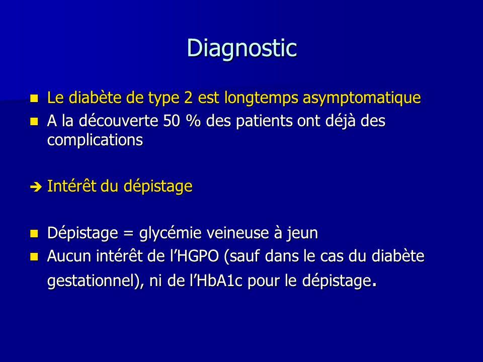 Diagnostic Le diabète de type 2 est longtemps asymptomatique Le diabète de type 2 est longtemps asymptomatique A la découverte 50 % des patients ont d
