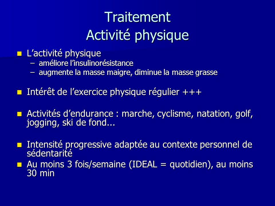 Traitement Activité physique Lactivité physique Lactivité physique –améliore linsulinorésistance –augmente la masse maigre, diminue la masse grasse In