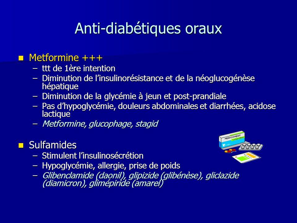 Anti-diabétiques oraux Metformine +++ Metformine +++ –ttt de 1ère intention –Diminution de linsulinorésistance et de la néoglucogénèse hépatique –Dimi
