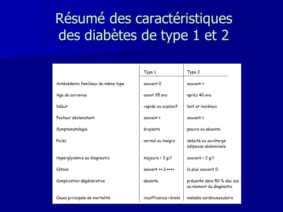 Résumé des caractéristiques des diabètes de type 1 et 2 Résumé des caractéristiques des diabètes de type 1 et 2
