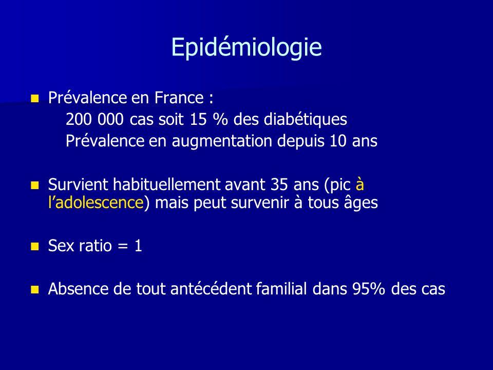 Epidémiologie Prévalence en France : 200 000 cas soit 15 % des diabétiques Prévalence en augmentation depuis 10 ans Survient habituellement avant 35 a