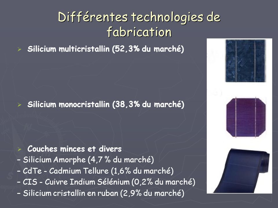 Différentes technologies de fabrication Silicium multicristallin (52,3% du marché) Silicium monocristallin (38,3% du marché) Couches minces et divers