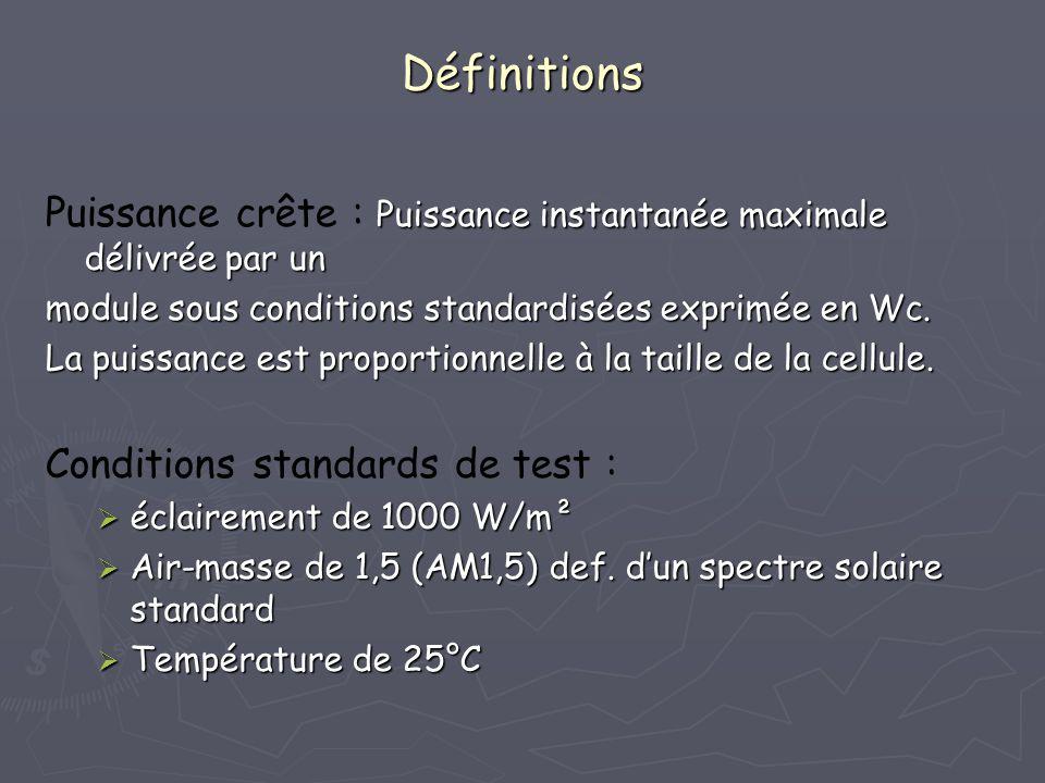 Définitions Puissance instantanée maximale délivrée par un Puissance crête : Puissance instantanée maximale délivrée par un module sous conditions sta