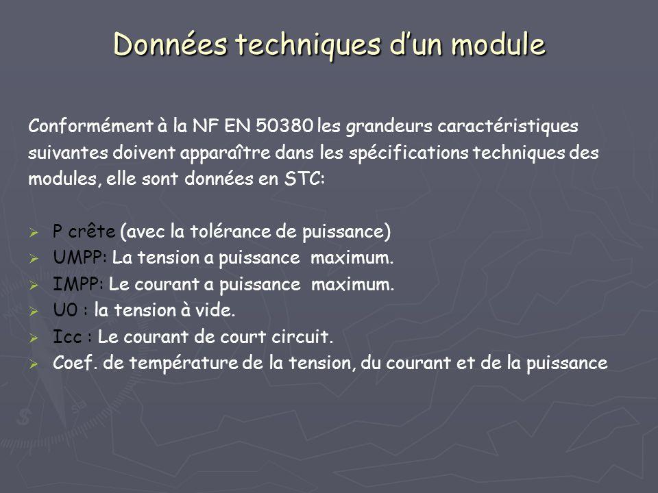 Données techniques dun module Conformément à la NF EN 50380 les grandeurs caractéristiques suivantes doivent apparaître dans les spécifications techni