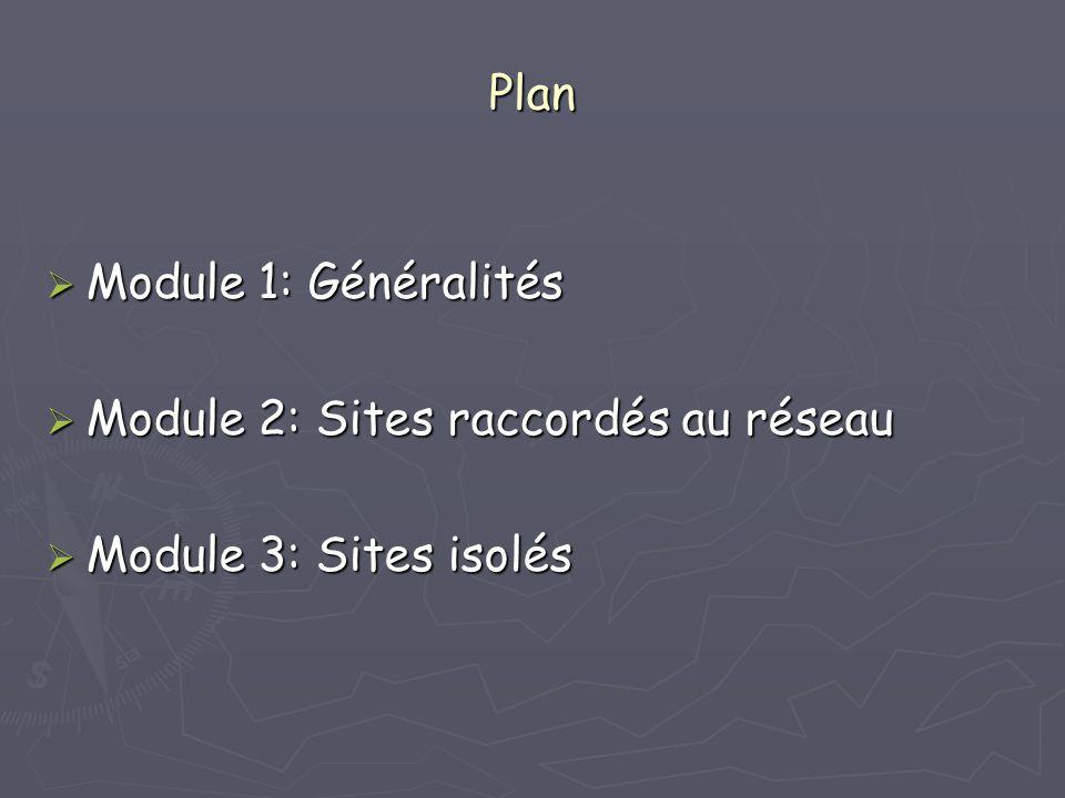 Plan Module 1: Généralités Module 1: Généralités Module 2: Sites raccordés au réseau Module 2: Sites raccordés au réseau Module 3: Sites isolés Module