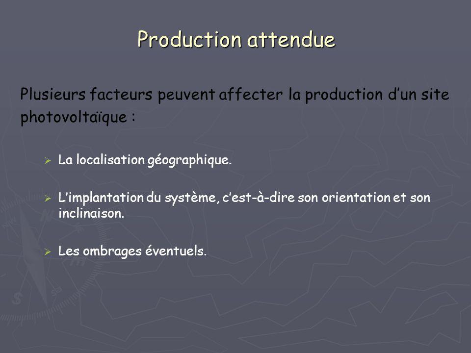 Production attendue Plusieurs facteurs peuvent affecter la production dun site photovoltaïque : La localisation géographique. Limplantation du système
